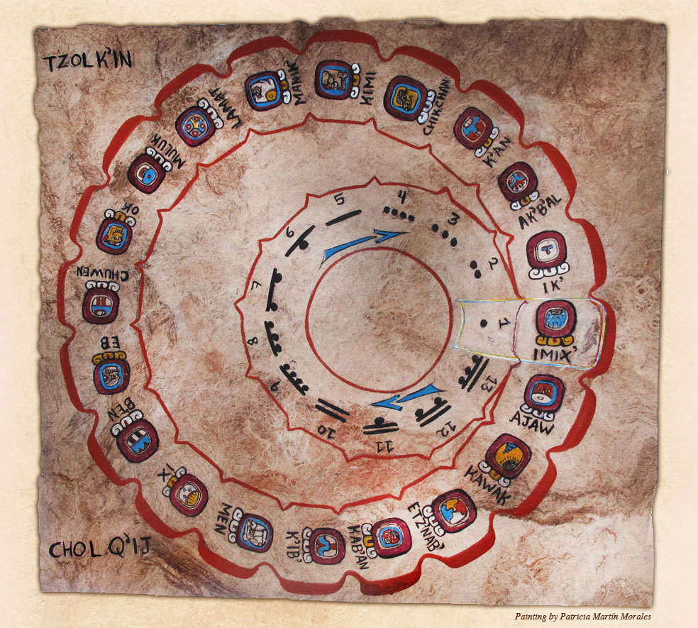 Calendario Tzolkin.The Calendar System Living Maya Time