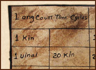 Photo showing long count time cycles chart.