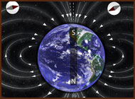 Diagram of the earths magnetic field.